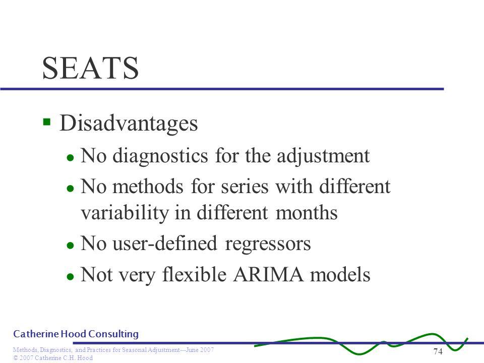 SEATS Disadvantages No diagnostics for the adjustment