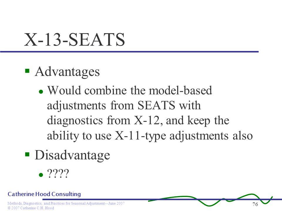 X-13-SEATS Advantages Disadvantage