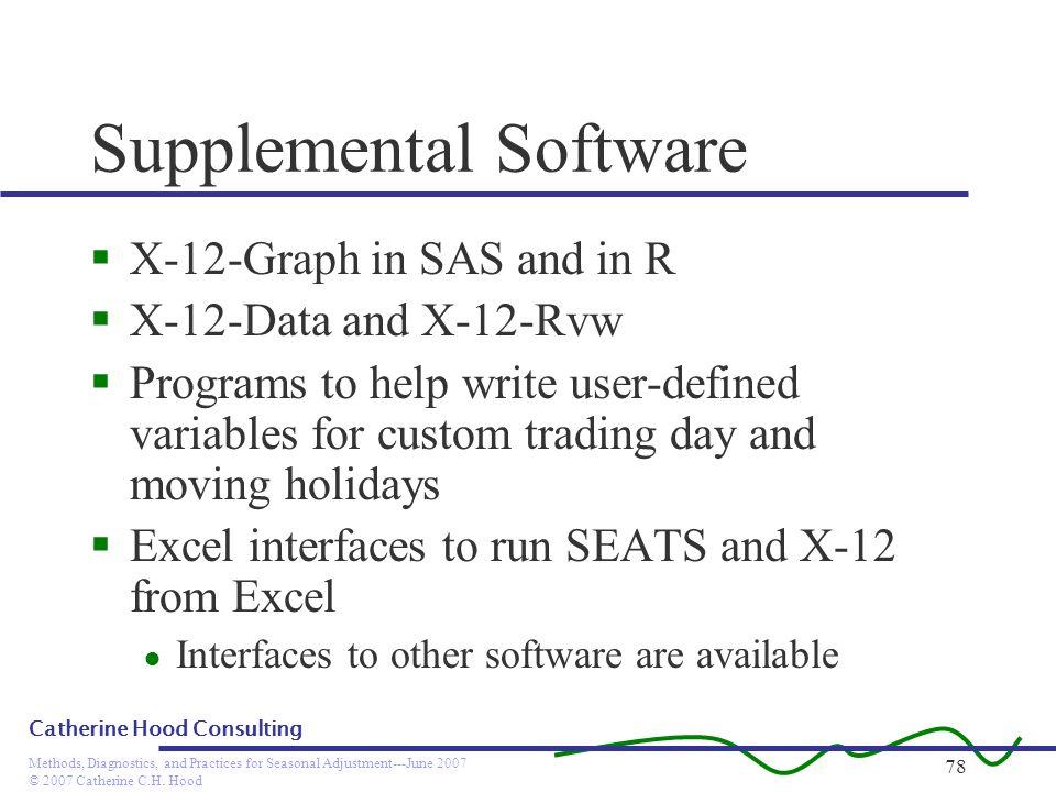 Supplemental Software