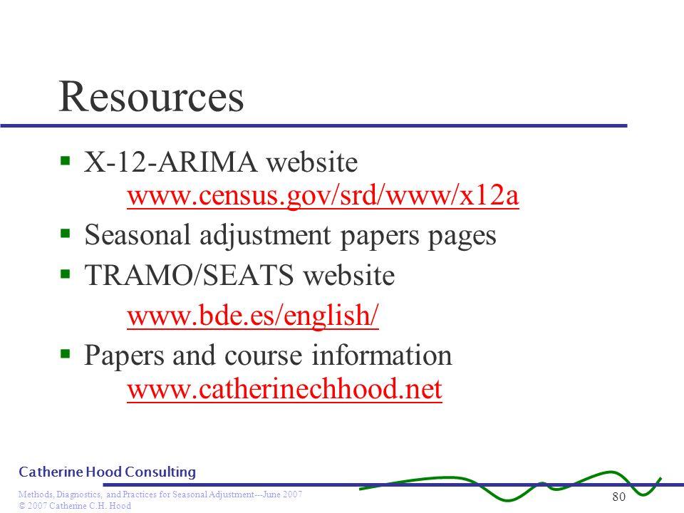 Resources X-12-ARIMA website www.census.gov/srd/www/x12a