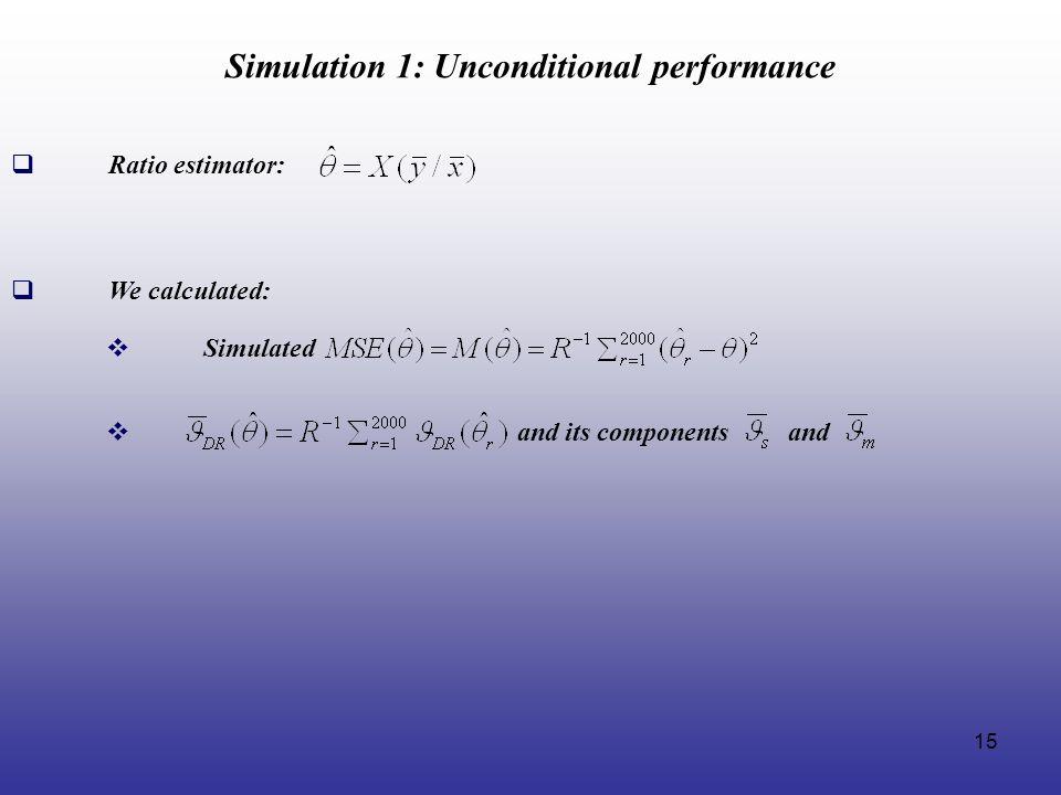 Simulation 1: Unconditional performance