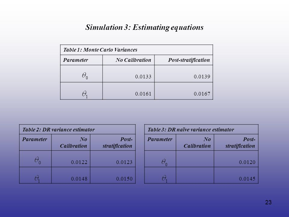 Simulation 3: Estimating equations