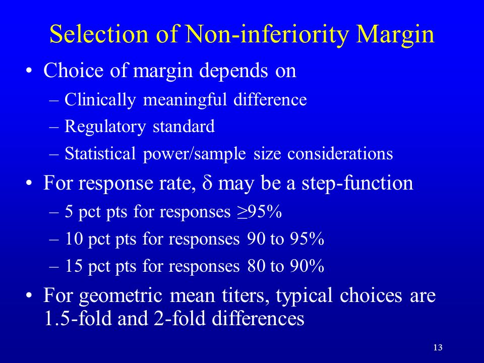 Selection of Non-inferiority Margin