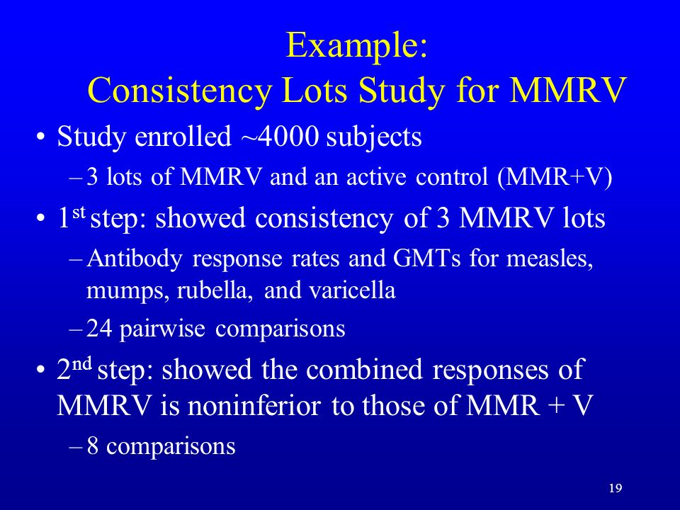 Example: Consistency Lots Study for MMRV