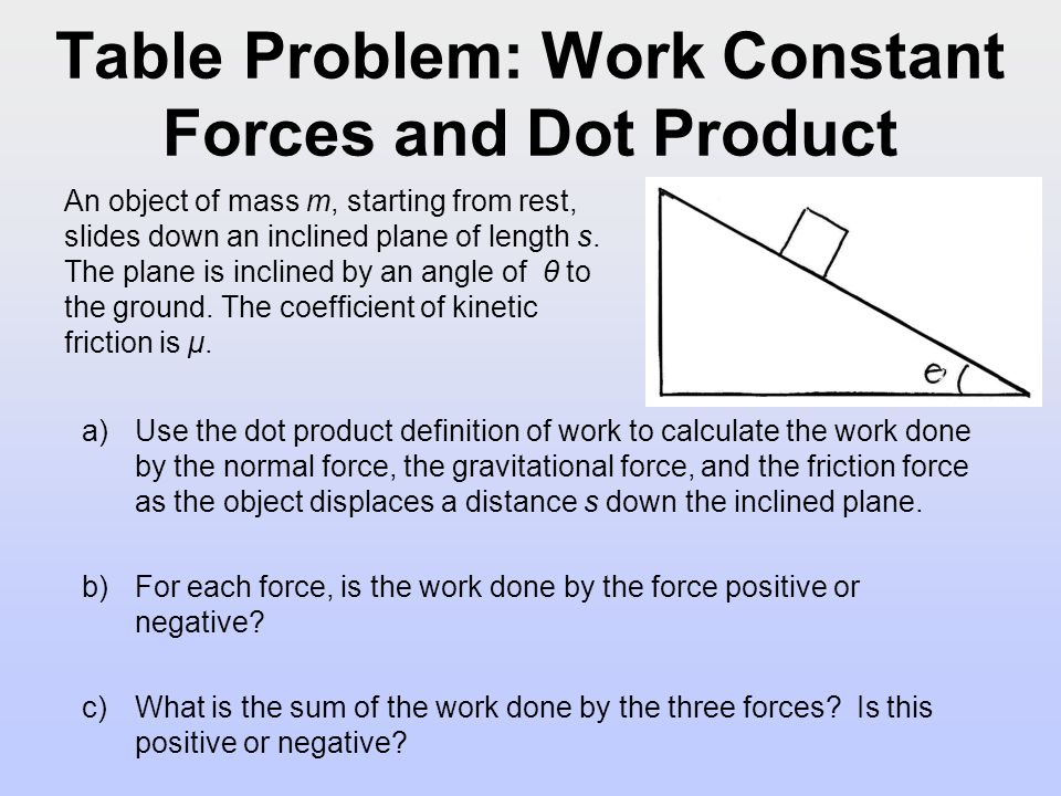 an analysis of the use of the inclined plane to do work The use of inclined hemisphere projections for analyzing failure mechanisms in single-plane sliding on plane 1 (b) inclined analysis inclined.