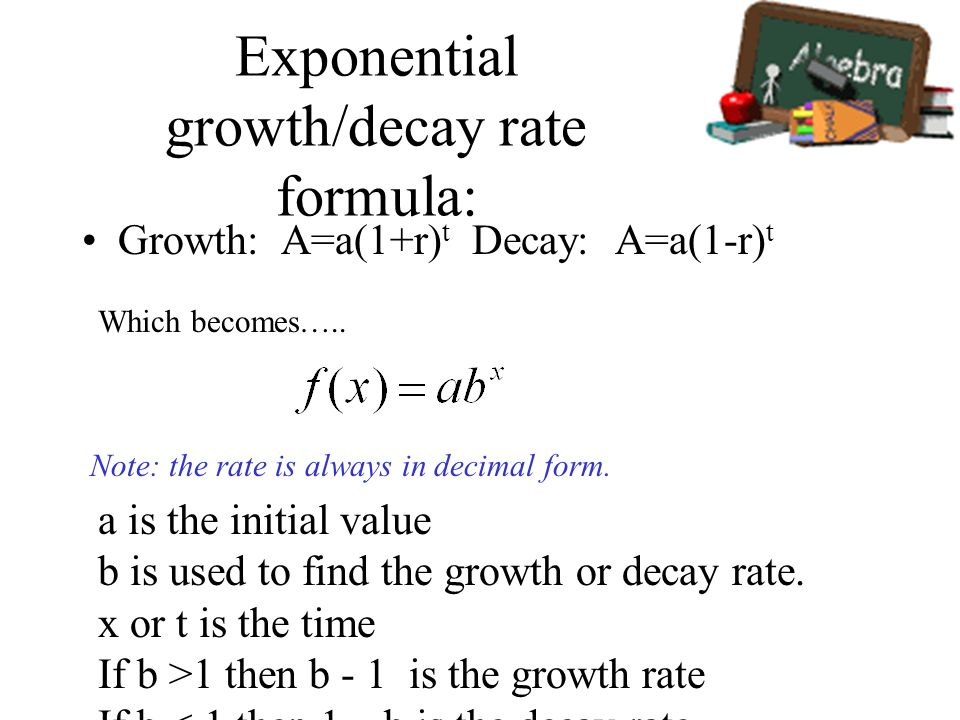 exponential growth and decay graphs pdf