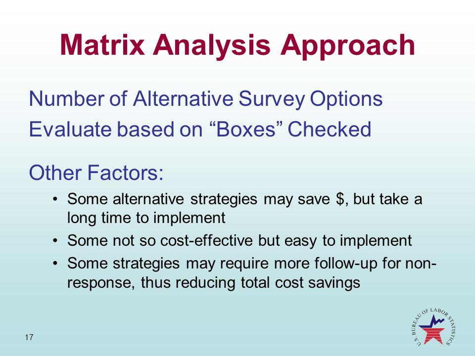 Matrix Analysis Approach
