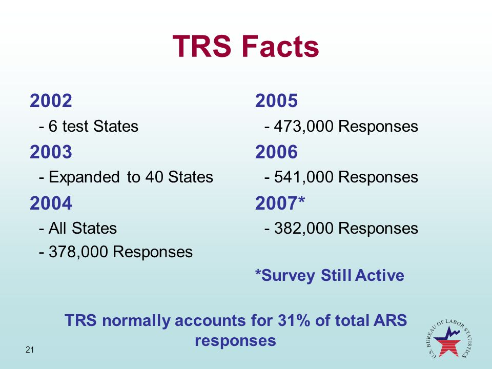 TRS normally accounts for 31% of total ARS responses