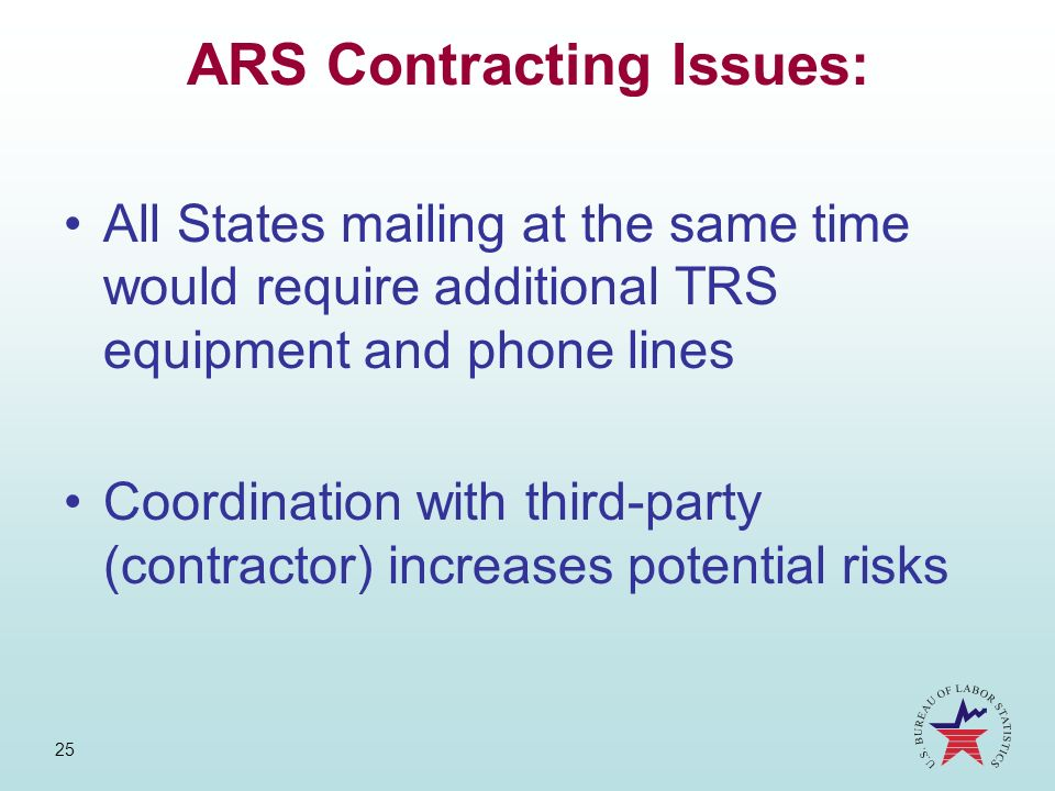 ARS Contracting Issues: