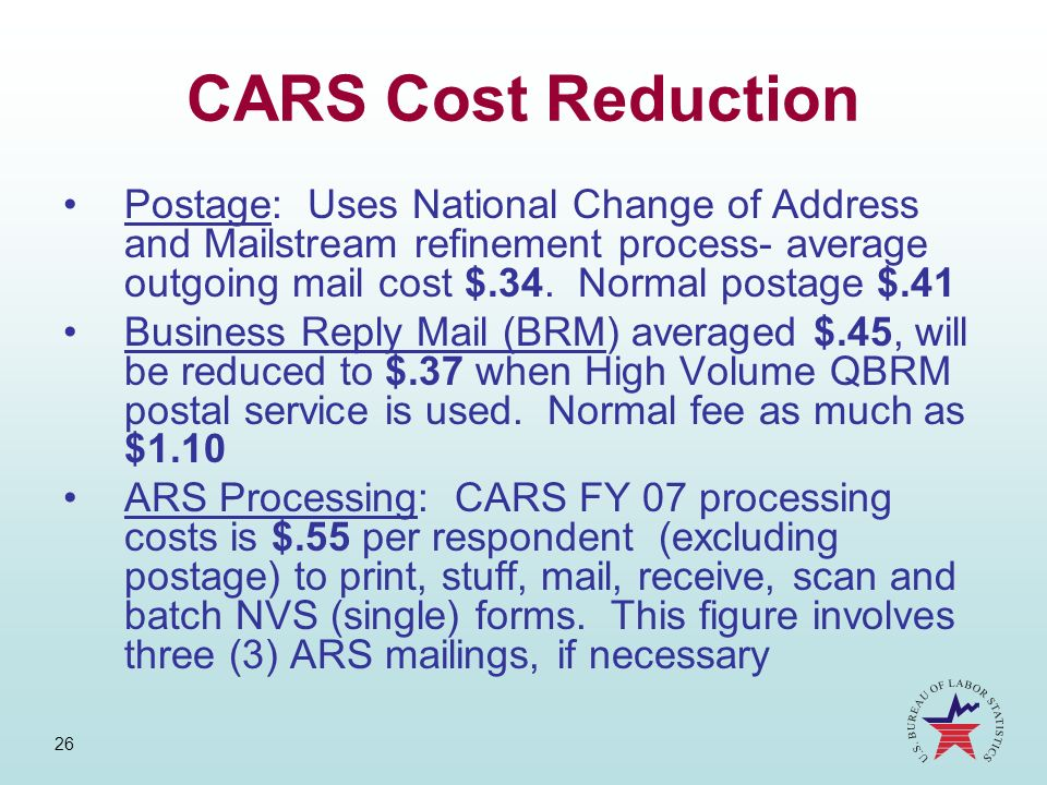 CARS Cost Reduction
