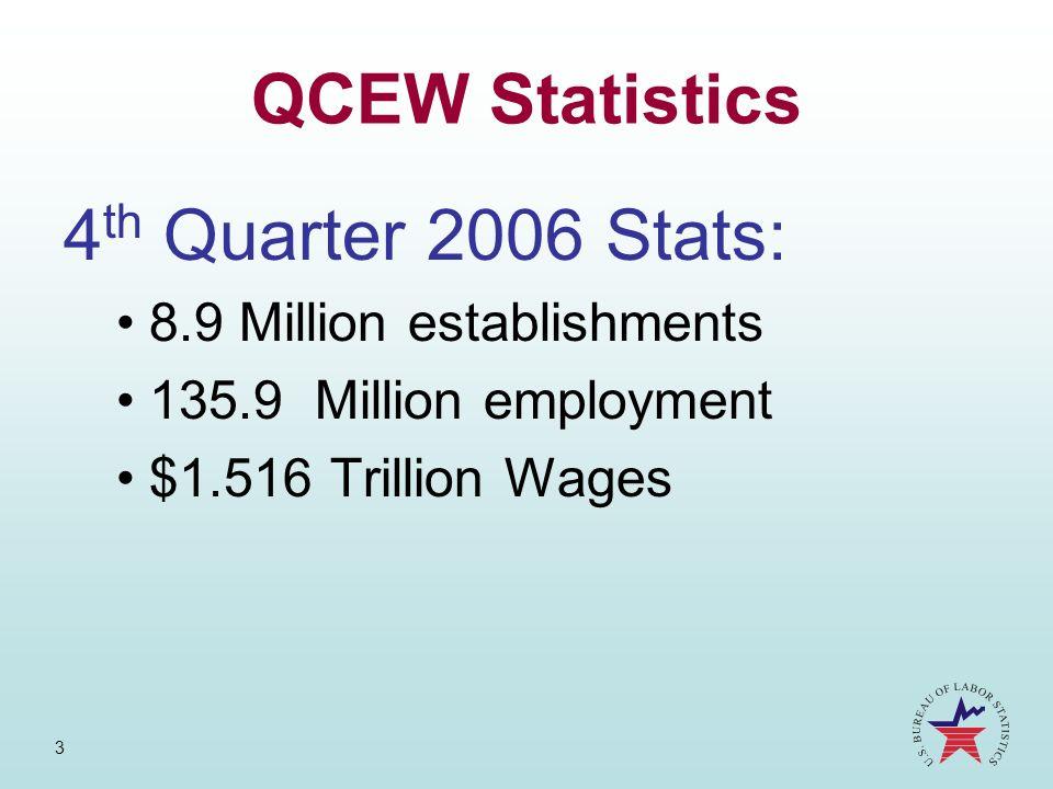 4th Quarter 2006 Stats: QCEW Statistics 8.9 Million establishments