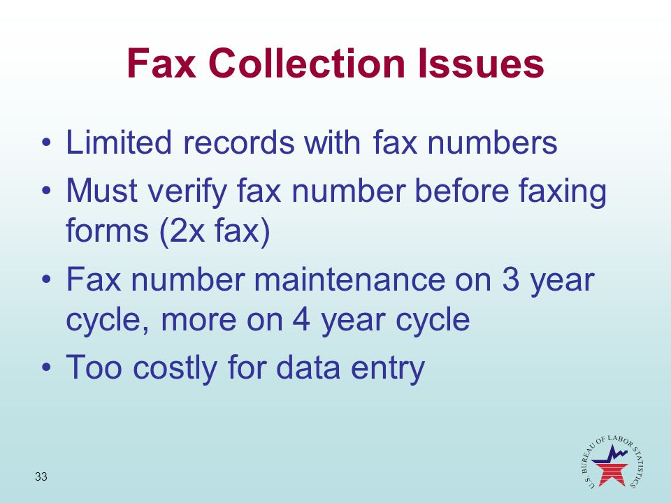 Fax Collection Issues Limited records with fax numbers