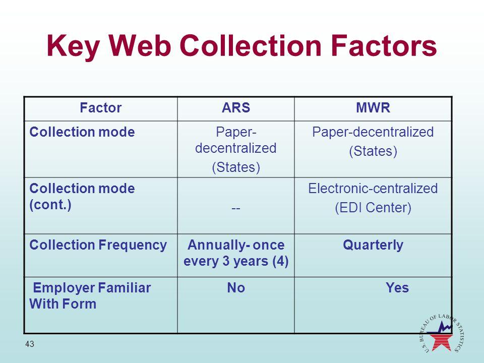 Key Web Collection Factors