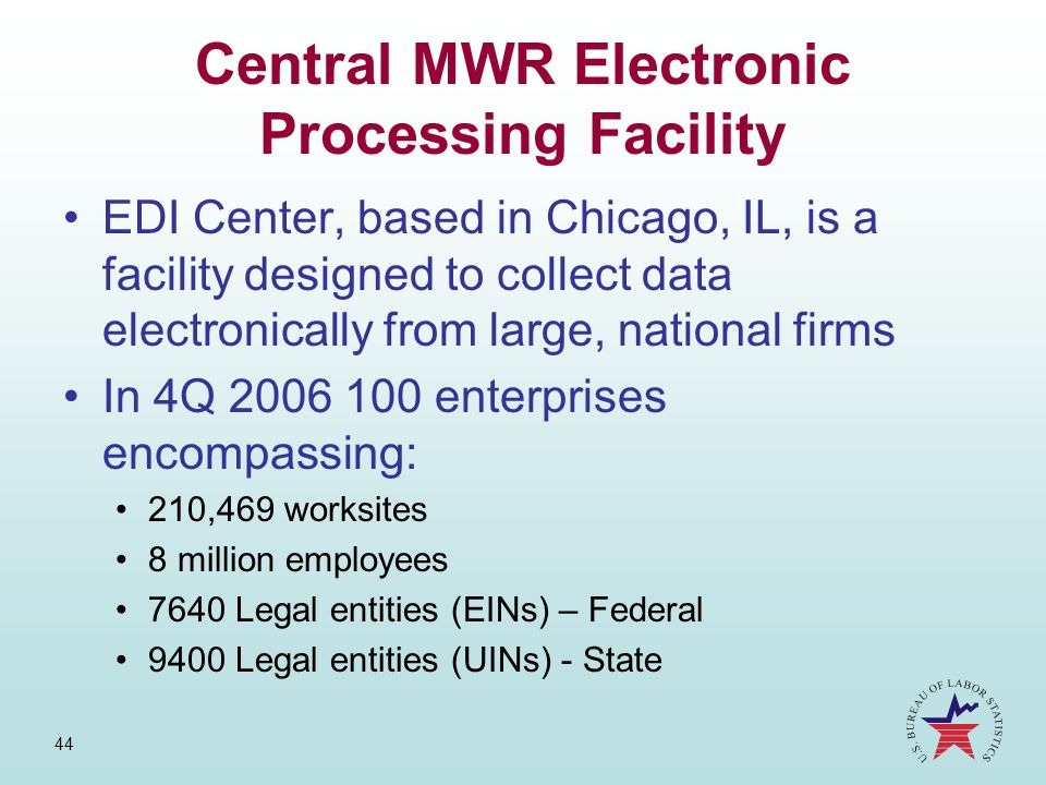 Central MWR Electronic Processing Facility