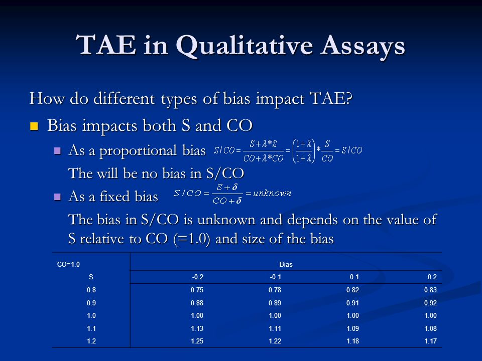 TAE in Qualitative Assays