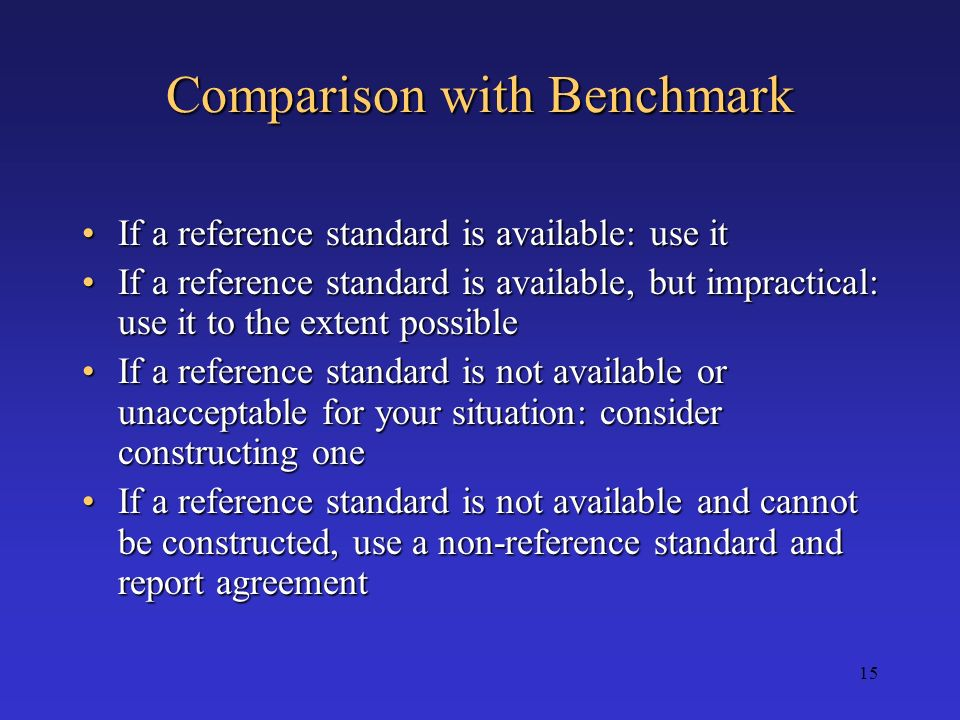 Comparison with Benchmark