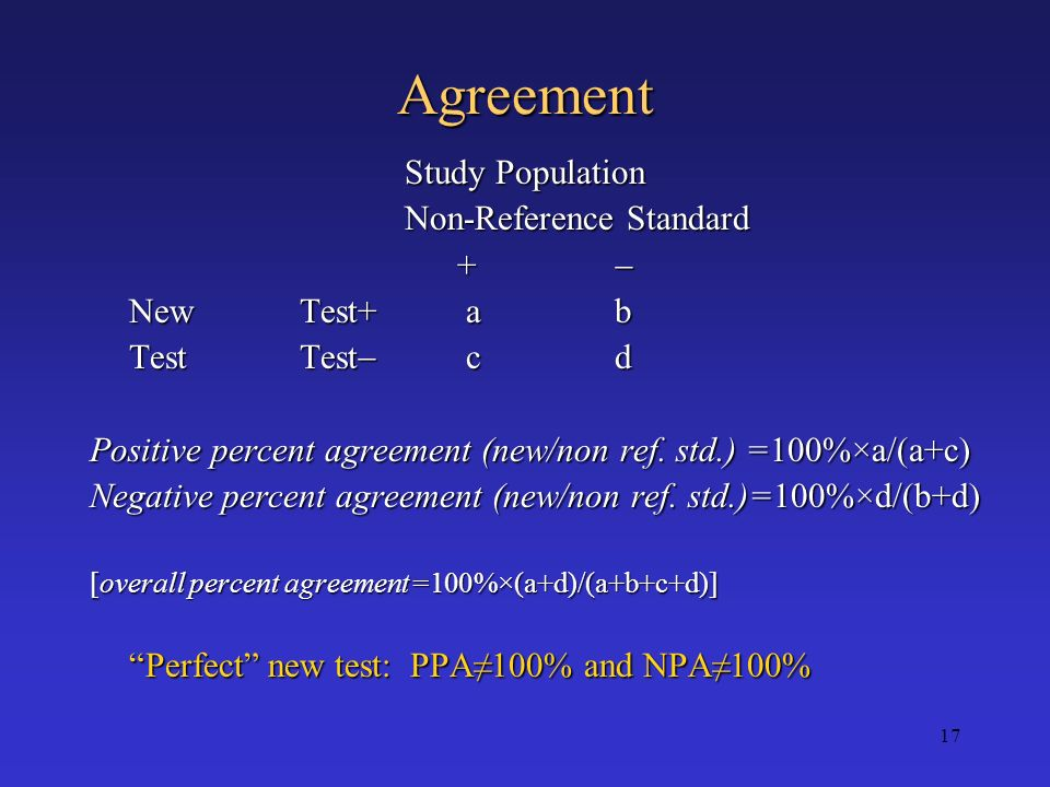 Agreement Study Population Non-Reference Standard +  New Test+ a b