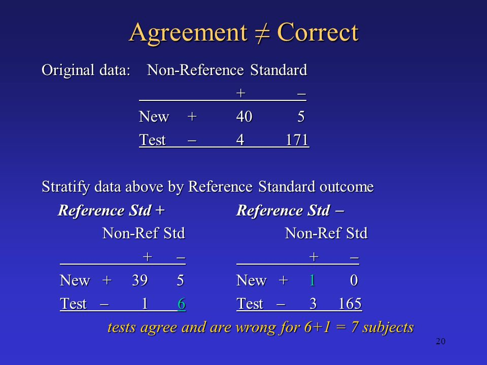 tests agree and are wrong for 6+1 = 7 subjects