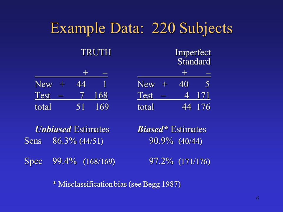 Example Data: 220 Subjects