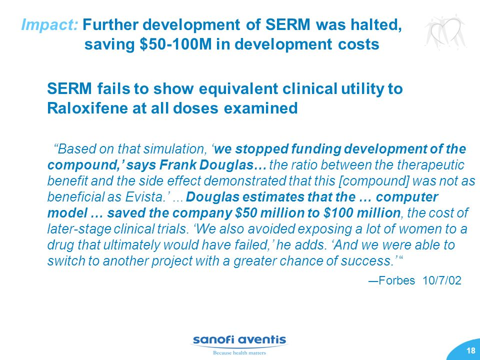 Impact: Further development of SERM was halted, saving $50-100M in development costs