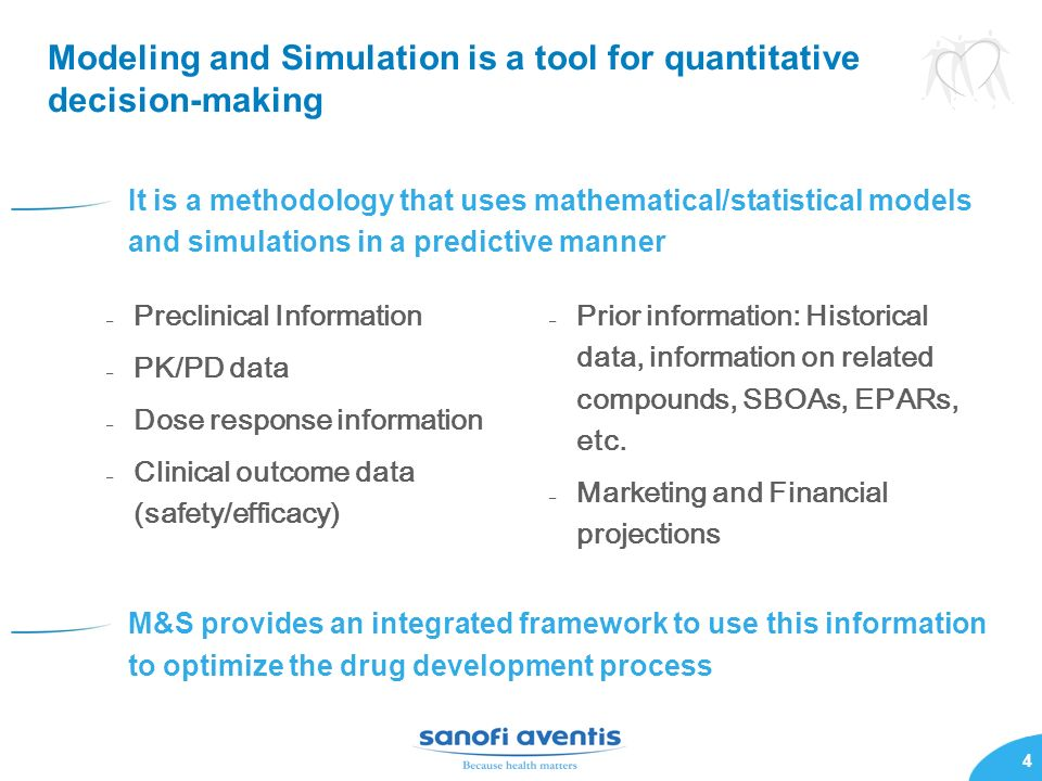 Modeling and Simulation is a tool for quantitative decision-making