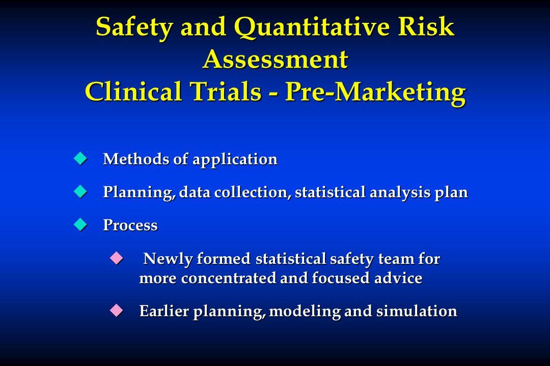 Safety and Quantitative Risk Assessment Clinical Trials - Pre-Marketing