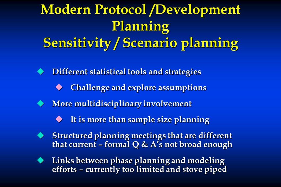 Modern Protocol /Development Planning Sensitivity / Scenario planning