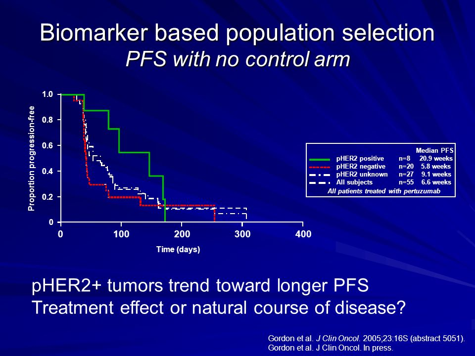 Biomarker based population selection PFS with no control arm