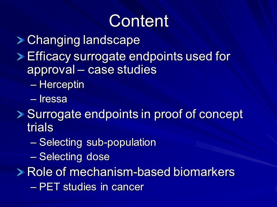 Content Changing landscape