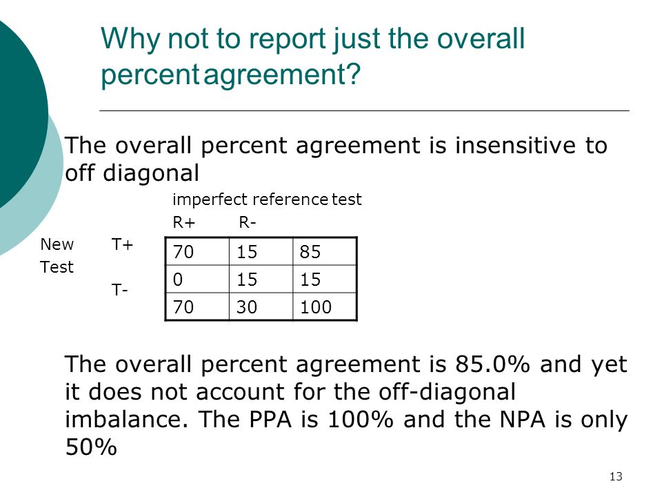 Why not to report just the overall percent agreement