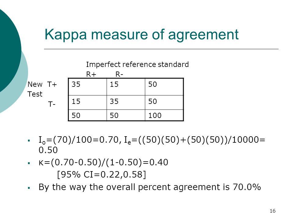 Kappa measure of agreement
