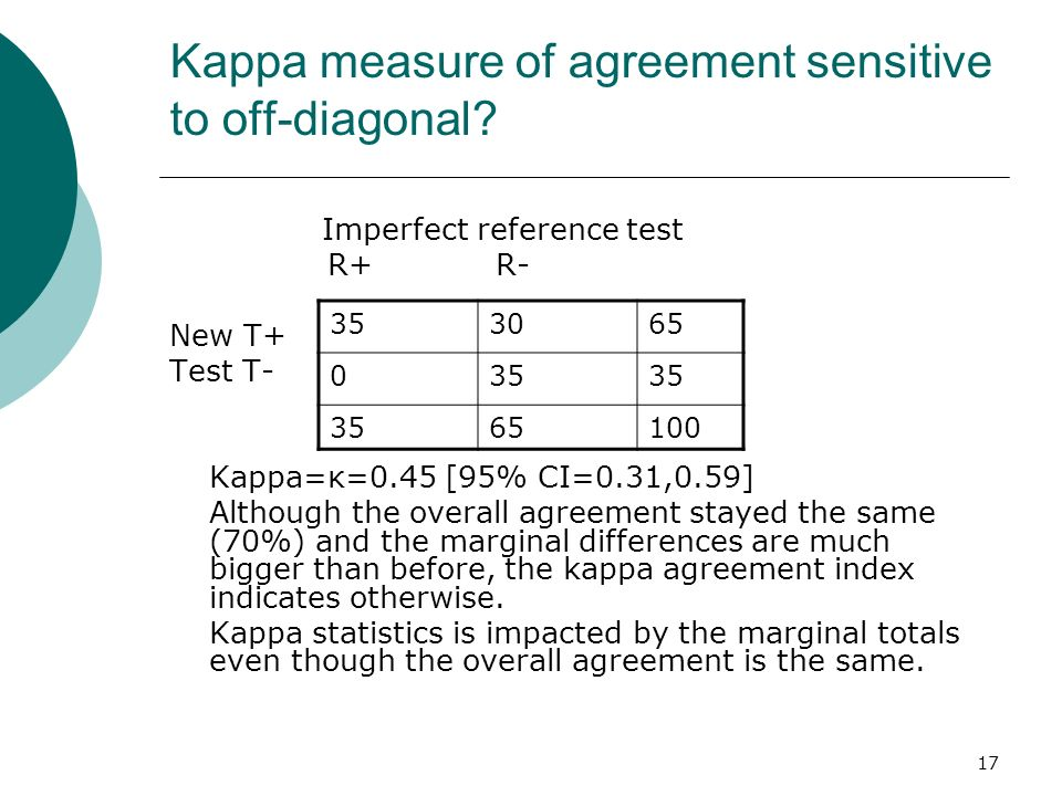 Kappa measure of agreement sensitive to off-diagonal