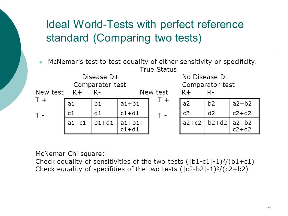 Ideal World-Tests with perfect reference standard (Comparing two tests)