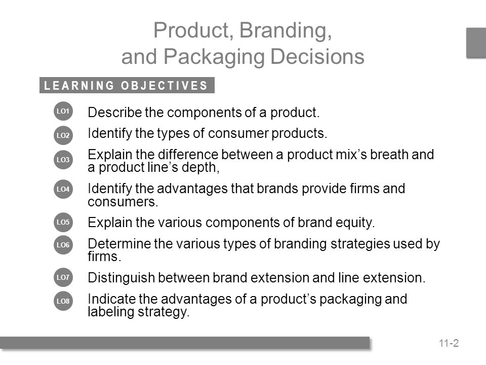 difference between product and brand pdf