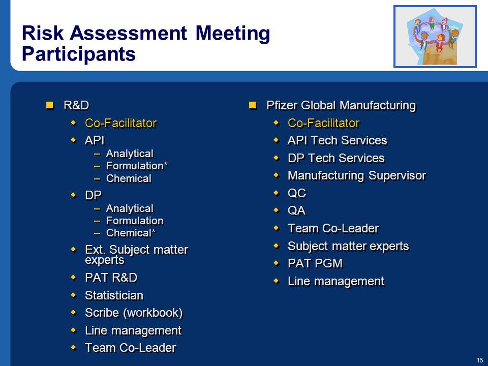Risk Assessment Meeting Participants