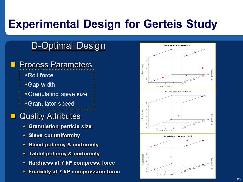 Experimental Design for Gerteis Study