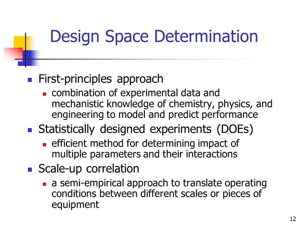 Design Space Determination