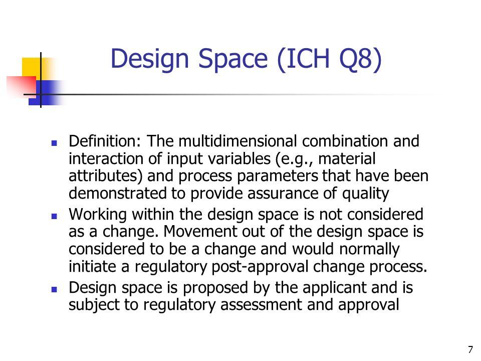 Design Space (ICH Q8)