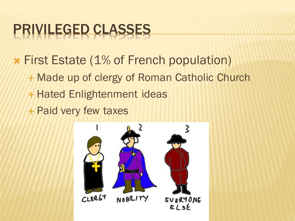 Privileged Classes First Estate (1% of French population)