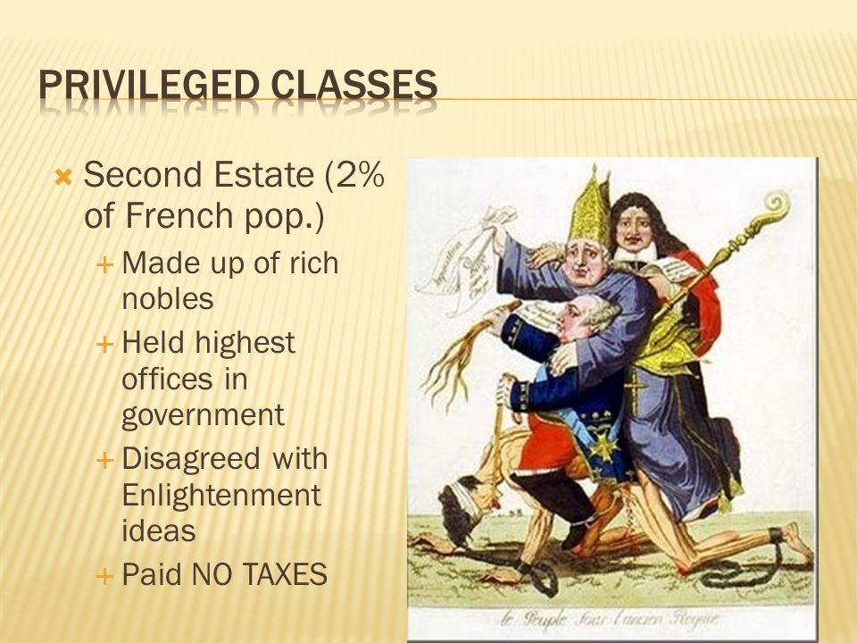 Privileged Classes Second Estate (2% of French pop.)