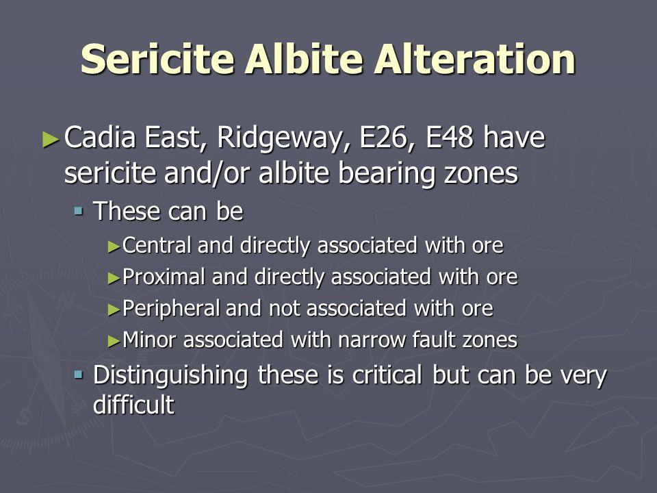 Sericite Albite Alteration
