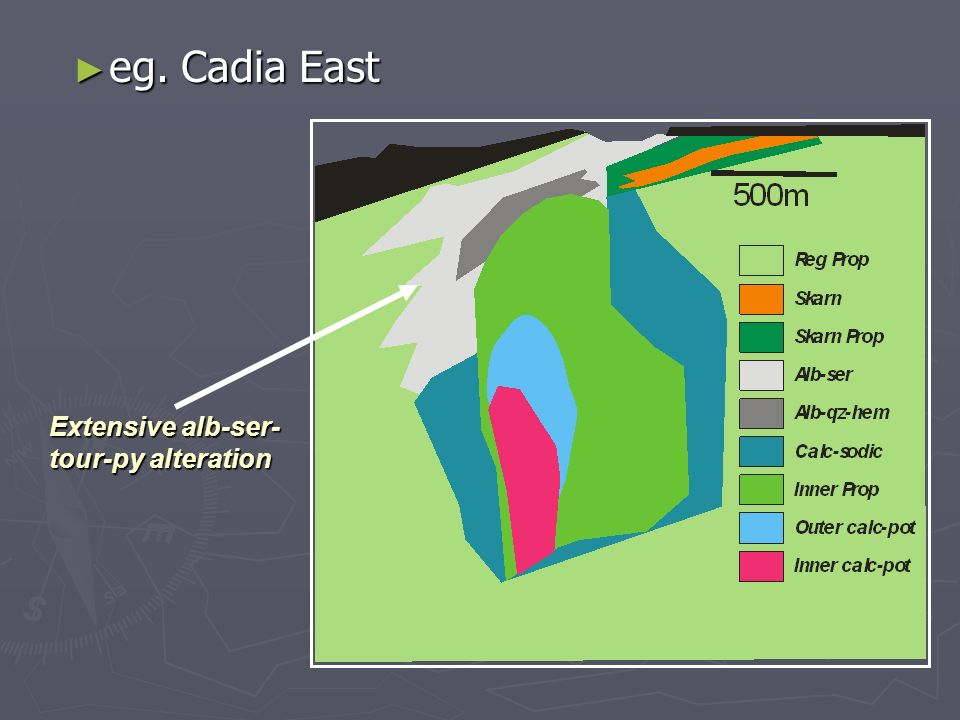 eg. Cadia East Extensive alb-ser- tour-py alteration