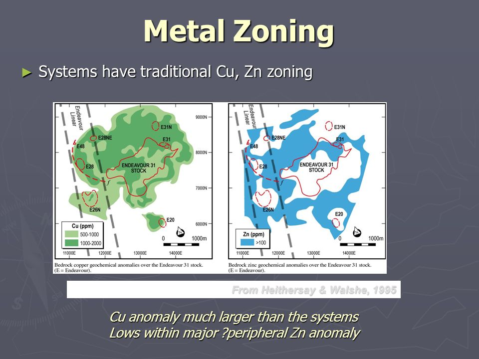 Metal Zoning Systems have traditional Cu, Zn zoning