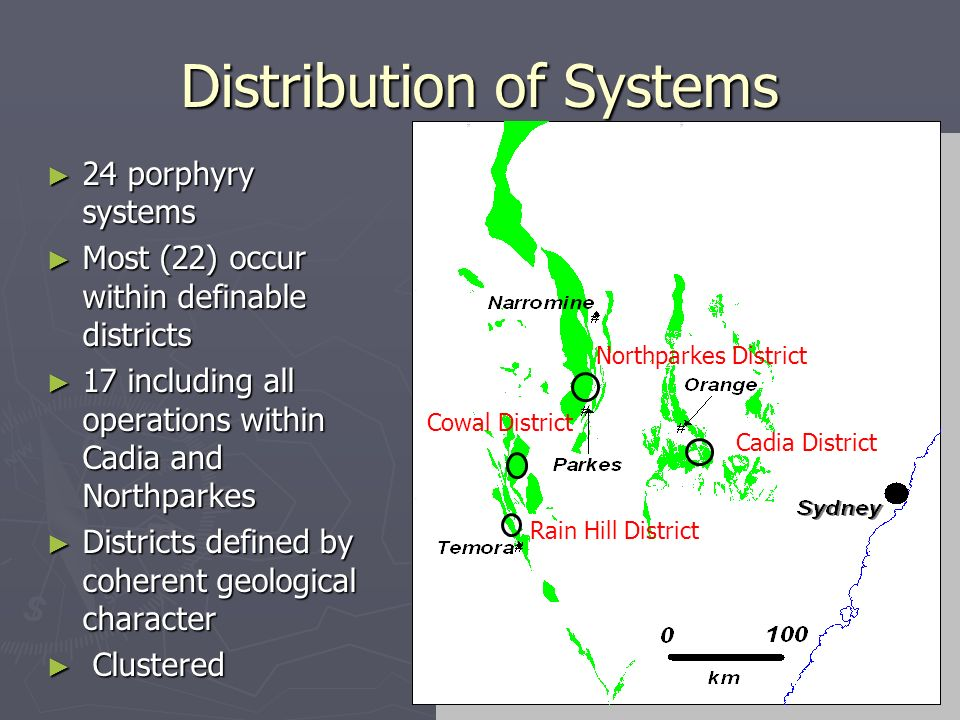Distribution of Systems