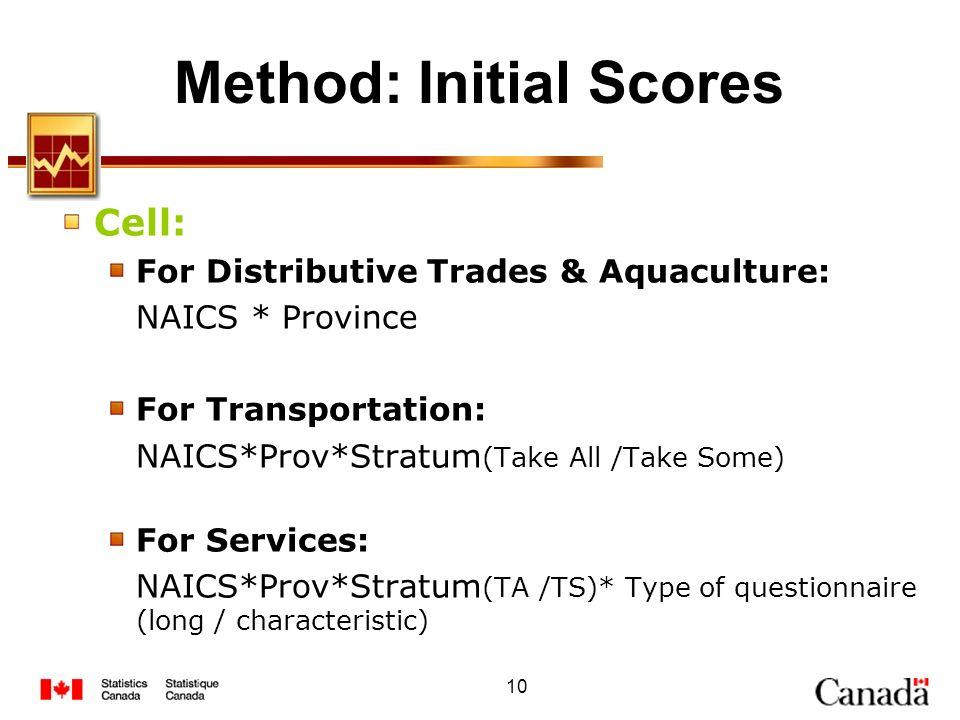Method: Initial Scores