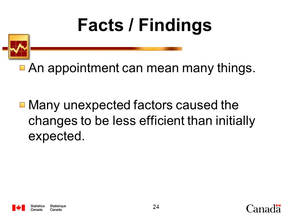 Facts / Findings An appointment can mean many things.