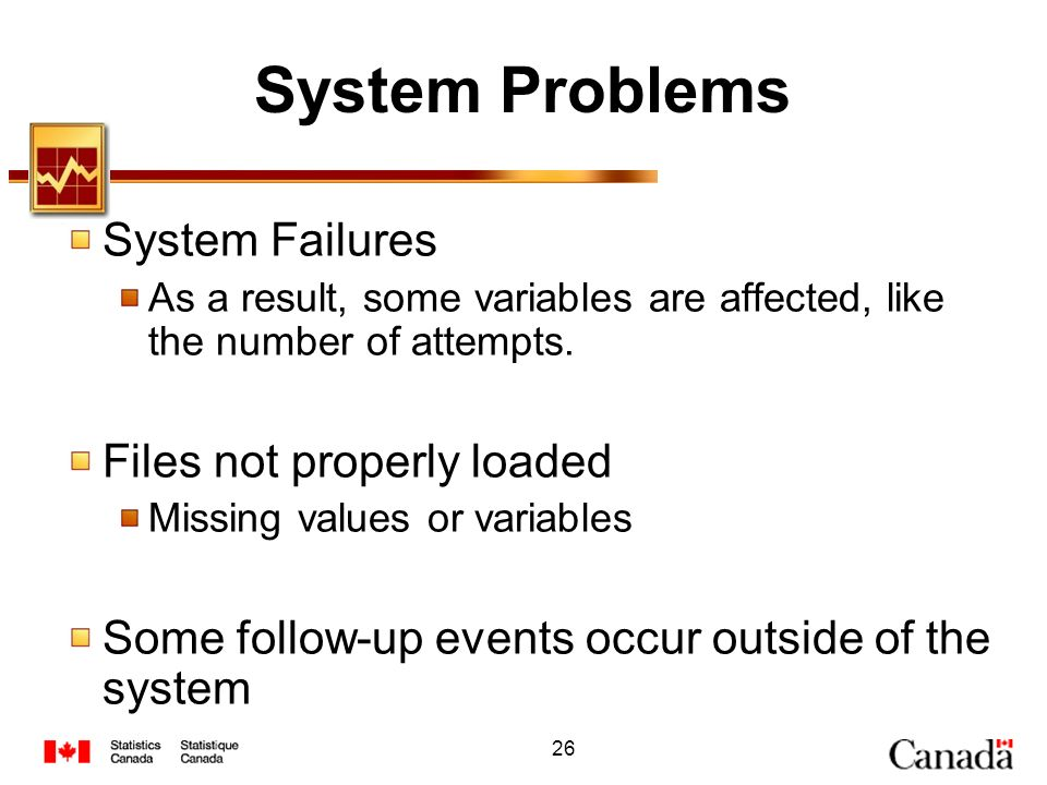 System Problems System Failures Files not properly loaded