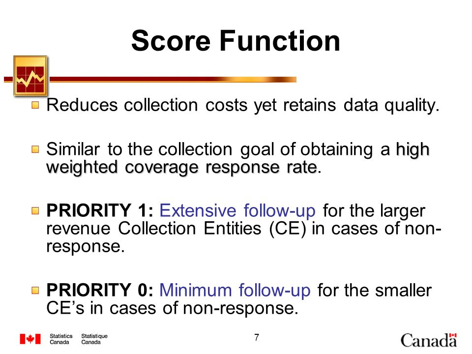 Score Function Reduces collection costs yet retains data quality.