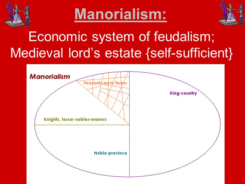 feudal economic system The feudal economic system was a direct response to safer conditions that existed after the fall of the roman empire log in to add a comment want an ad free experience.