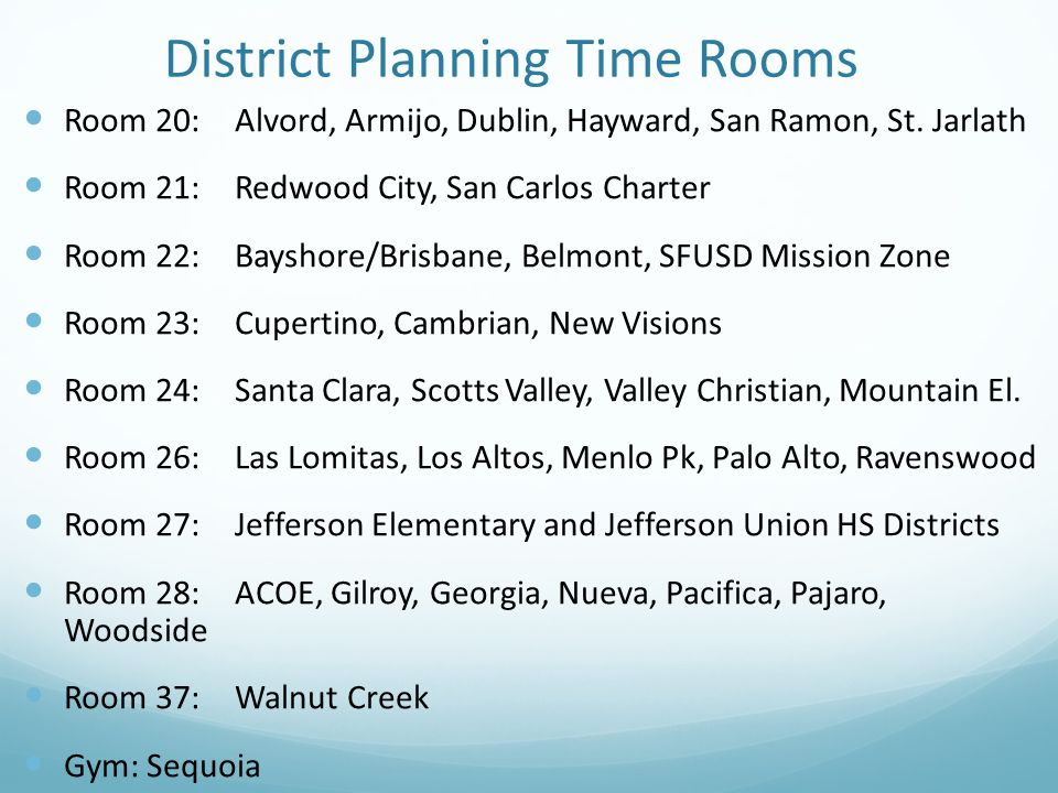District Planning Time Rooms